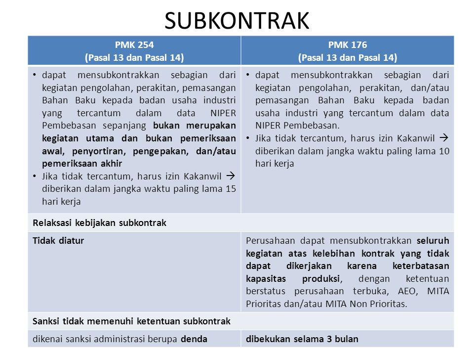 SUBKONTRAK PMK 254 (Pasal 13 dan Pasal 14) PMK 176 (Pasal 13 dan Pasal 14) dapat mensubkontrakkan sebagian dari kegiatan pengolahan, perakitan, pemasa