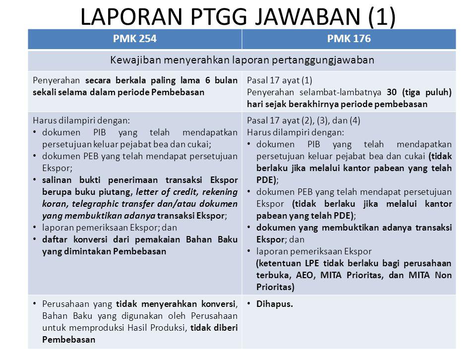 LAPORAN PTGG JAWABAN (1) PMK 254PMK 176 Kewajiban menyerahkan laporan pertanggungjawaban Penyerahan secara berkala paling lama 6 bulan sekali selama d
