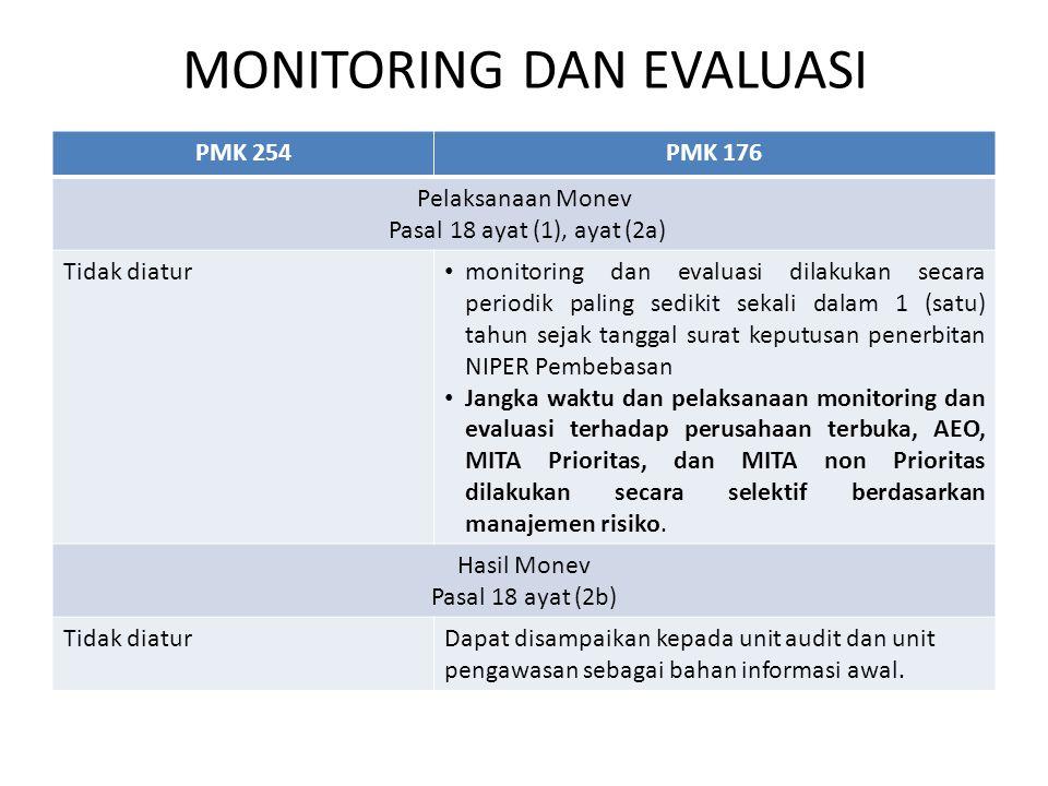 MONITORING DAN EVALUASI PMK 254PMK 176 Pelaksanaan Monev Pasal 18 ayat (1), ayat (2a) Tidak diatur monitoring dan evaluasi dilakukan secara periodik p