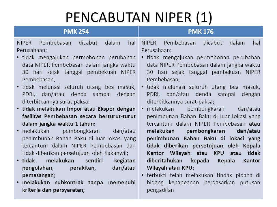 PENCABUTAN NIPER (1) PMK 254PMK 176 NIPER Pembebasan dicabut dalam hal Perusahaan: tidak mengajukan permohonan perubahan data NIPER Pembebasan dalam j