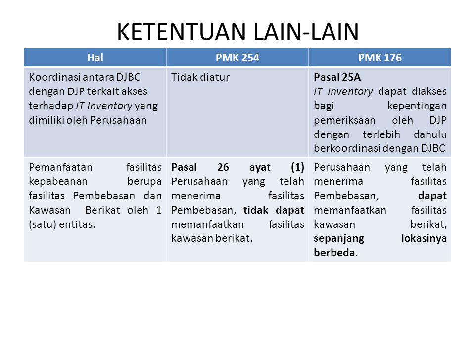 KETENTUAN LAIN-LAIN HalPMK 254PMK 176 Koordinasi antara DJBC dengan DJP terkait akses terhadap IT Inventory yang dimiliki oleh Perusahaan Tidak diatur