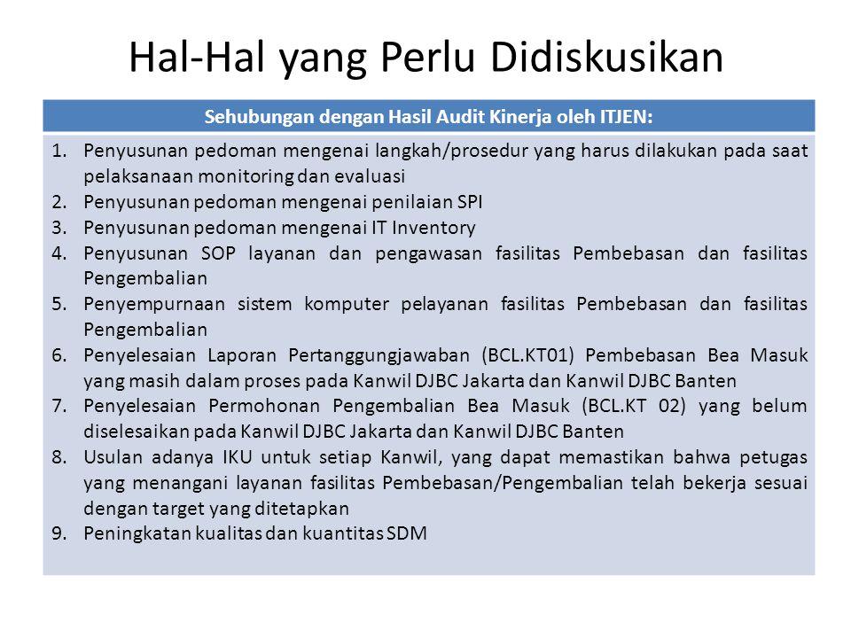Hal-Hal yang Perlu Didiskusikan Sehubungan dengan Hasil Audit Kinerja oleh ITJEN: 1.Penyusunan pedoman mengenai langkah/prosedur yang harus dilakukan