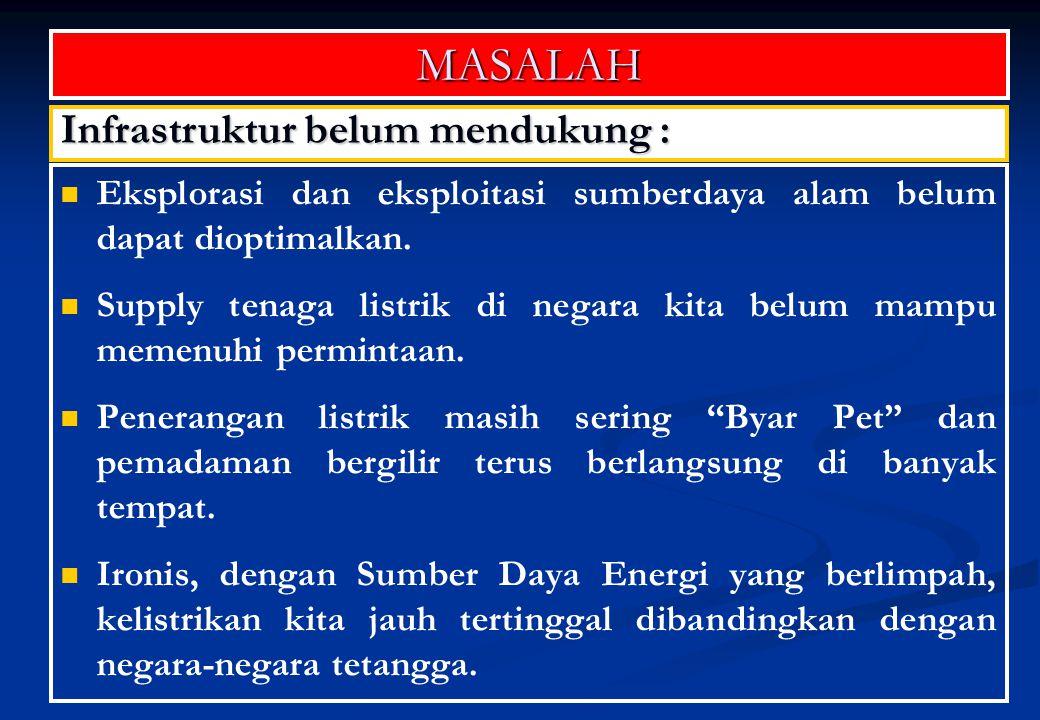 SASARAN Kajian tentang pembangunan Pelabuhan Samudera di Titik- titik Tertentu sebagai Pelabuhan Regional Kawasan Sumatera, Kepulauan Riau, dan Bangka Belitung .