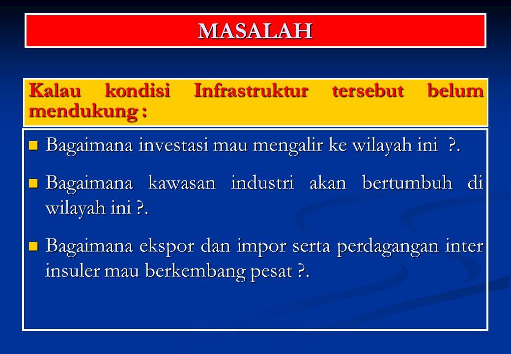 FOKUS KAJIAN * Kajian tentang Integrated Multimode – Intermode Transportation System for Sumatera, Kepulauan Riau, and Bangka Belitung .