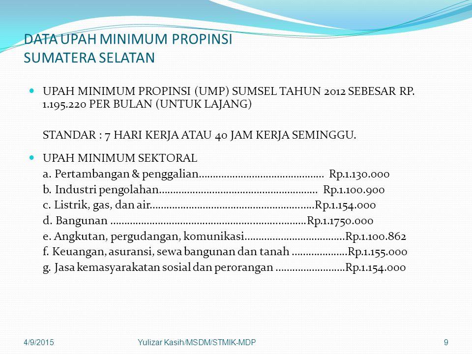 4/9/2015Yulizar Kasih/MSDM/STMIK-MDP10 Nangroe Aceh Darussalam : Rp 1.550.000 Sumatera Utara: RP 1.305.000 Sumatera Barat: RP 1.350.000 Smatera Selatan: RP 1.350.000 Kepulauan Riau: Rp 1.365.087 Jambi: Rp 1.300.000 Bangka Belitung: Rp 1.265.000 Bengkulu: Rp 1.200.000 Kalimantan Barat: Rp 1.060.000 Kalimantan Selatan: Rp 1.337.500 Kalimantan Tengah: Rp 1.553.127 Kalimantan Timur: Rp 1.762.073 Sulawesi Tenggara: Rp 1.125.207 Sulawesi Selatan: Rp 1.440.000 Propinsi Papua: Rp 1.710.000 DKI Jakarta: Rp 2.200.000 UMP DI INDONESIA 2013