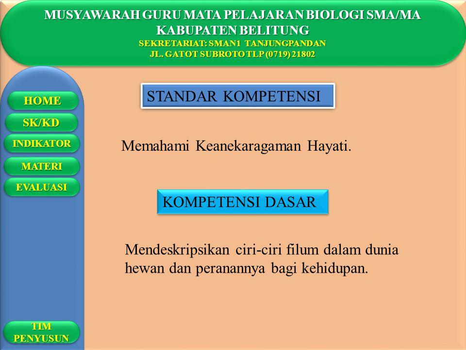 MUSYAWARAH GURU MATA PELAJARAN BIOLOGI SMA/MA KABUPATEN BELITUNG SEKRETARIAT: SMAN1 TANJUNGPANDAN JL.
