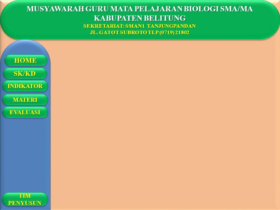 MUSYAWARAH GURU MATA PELAJARAN BIOLOGI SMA/MA KABUPATEN BELITUNG SEKRETARIAT: SMAN1 TANJUNGPANDAN JL. GATOT SUBROTO TLP (0719) 21802 MUSYAWARAH GURU M