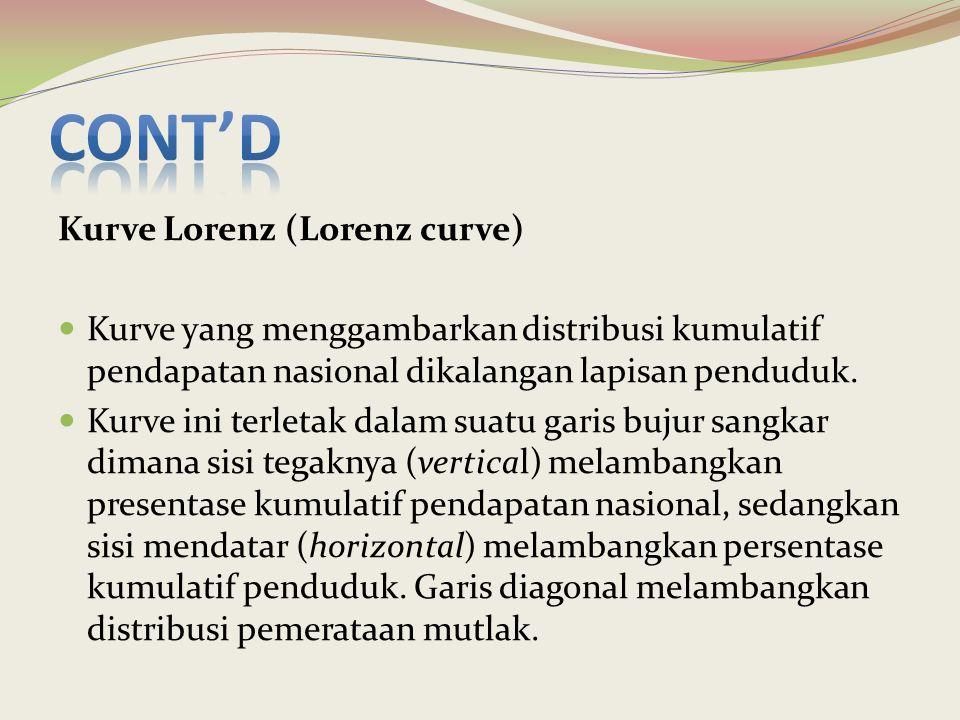 Kurve Lorenz (Lorenz curve) Kurve yang menggambarkan distribusi kumulatif pendapatan nasional dikalangan lapisan penduduk. Kurve ini terletak dalam su