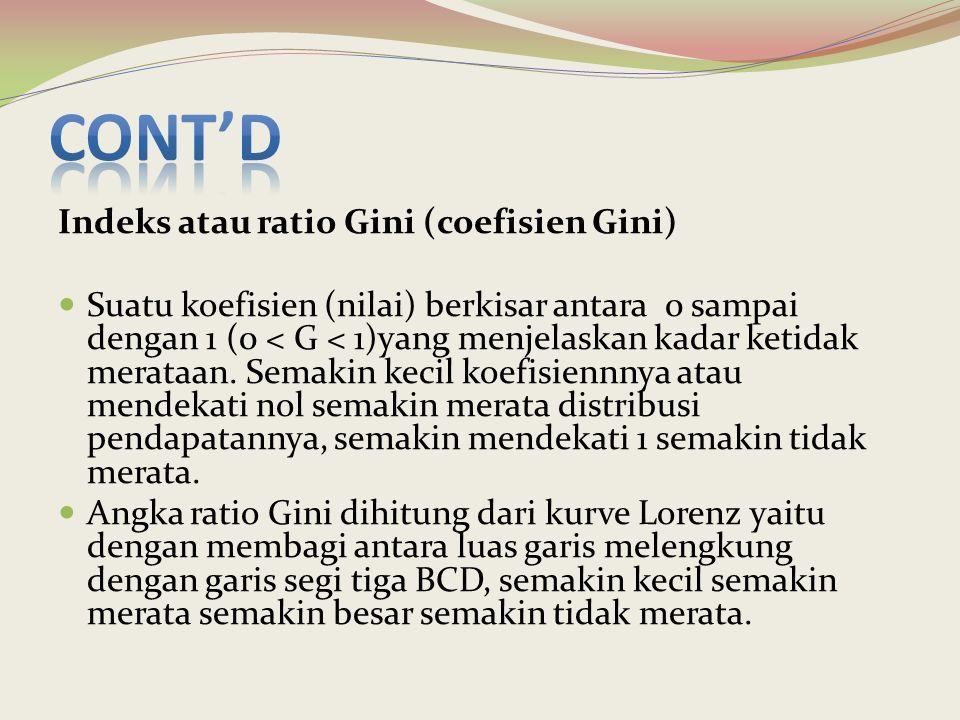 Indeks atau ratio Gini (coefisien Gini) Suatu koefisien (nilai) berkisar antara 0 sampai dengan 1 (0 < G < 1)yang menjelaskan kadar ketidak merataan.