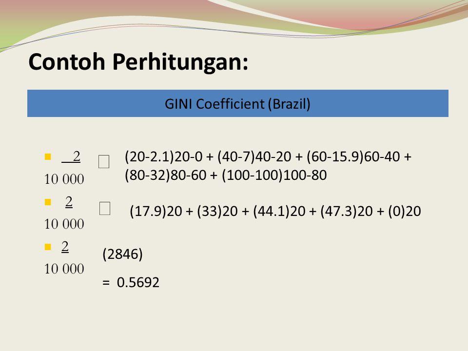 GINI Coefficient (Brazil) 2 10 000 2 10 000 2 10 000  (20-2.1)20-0 + (40-7)40-20 + (60-15.9)60-40 + (80-32)80-60 + (100-100)100-80  (17.9)20 + (33)2