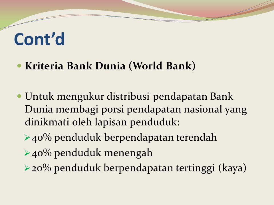 Cont'd Kriteria Bank Dunia (World Bank) Untuk mengukur distribusi pendapatan Bank Dunia membagi porsi pendapatan nasional yang dinikmati oleh lapisan