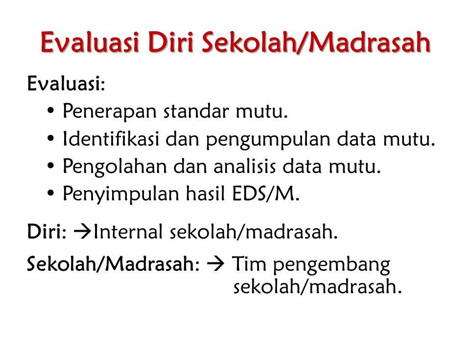 Evaluasi Diri Sekolah/Madrasah Evaluasi: Penerapan standar mutu. Identifikasi dan pengumpulan data mutu. Pengolahan dan analisis data mutu. Penyimpula