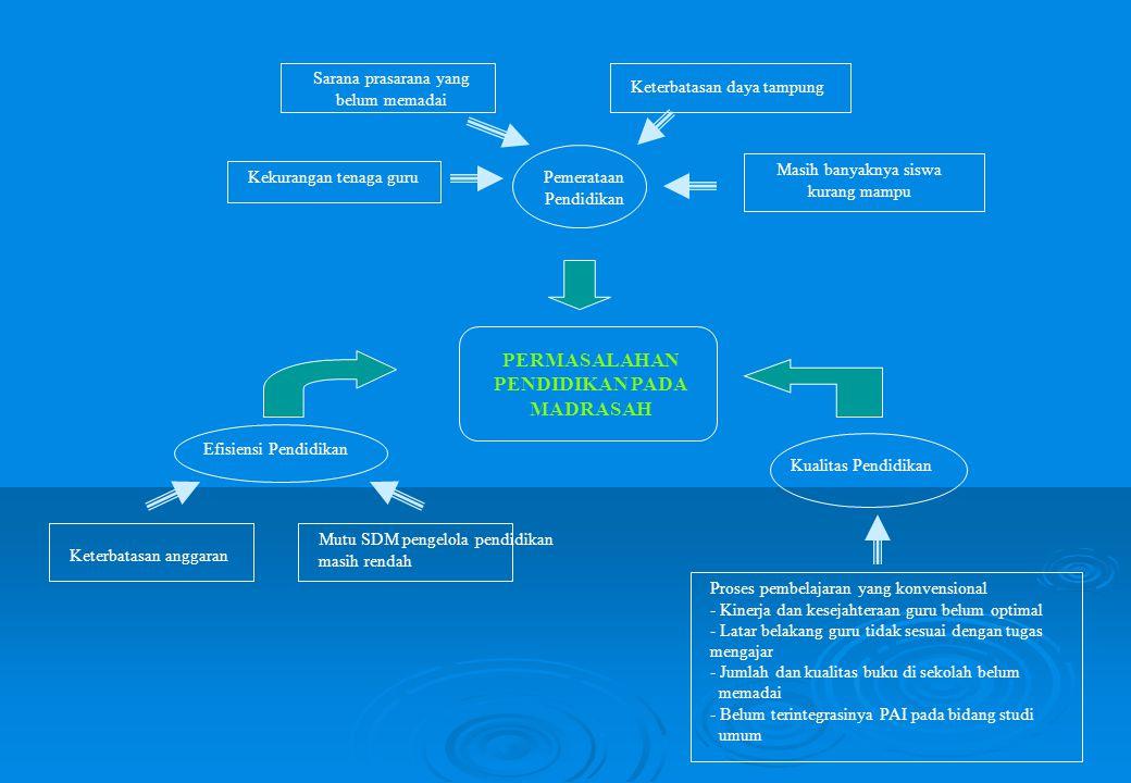 JUMLAH TENAGA PENGAJAR Education Management Information System - Bagian Data dan Informasi Pendidikan
