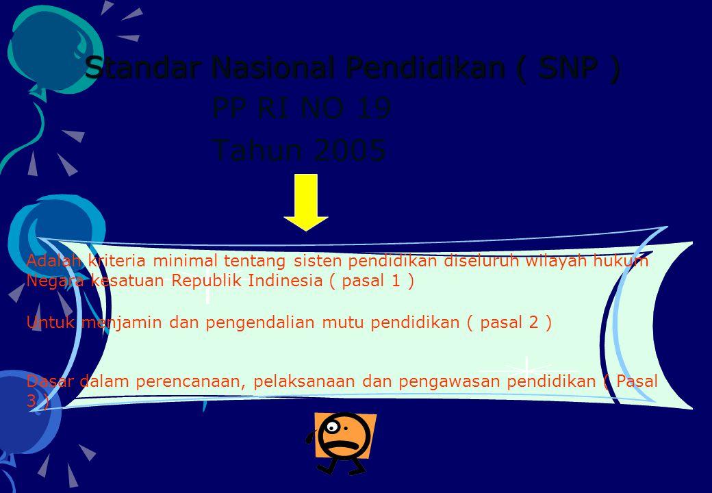 37 Lanjutan No.KOMPONENINDIKATORKETERCAPAIAN MINIMAL P *) PR *) K *) M *) 2Peserta Didik1.