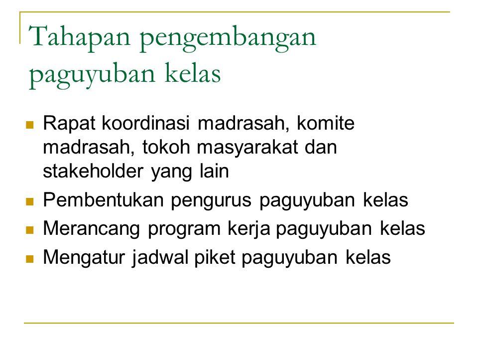 Tahapan pengembangan paguyuban kelas Rapat koordinasi madrasah, komite madrasah, tokoh masyarakat dan stakeholder yang lain Pembentukan pengurus paguy
