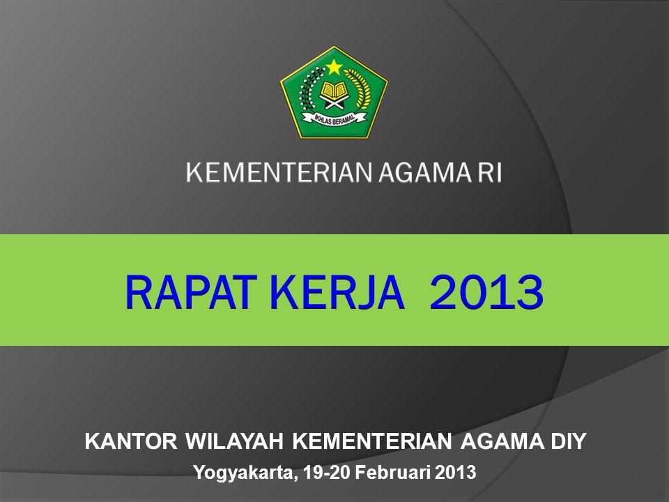 KANTOR WILAYAH KEMENTERIAN AGAMA DIY Yogyakarta, 19-20 Februari 2013