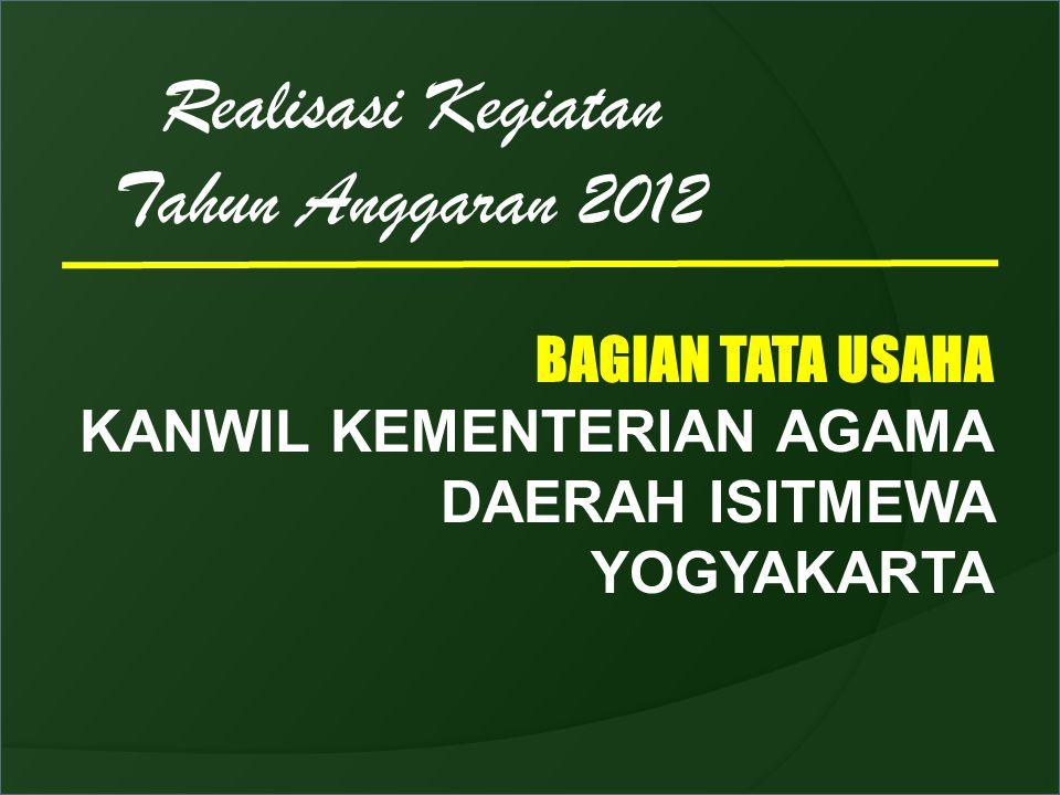 Realisasi Kegiatan Tahun Anggaran 2012 BAGIAN TATA USAHA KANWIL KEMENTERIAN AGAMA DAERAH ISITMEWA YOGYAKARTA