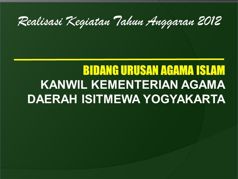 Realisasi Kegiatan Tahun Anggaran 2012 BIDANG URUSAN AGAMA ISLAM KANWIL KEMENTERIAN AGAMA DAERAH ISITMEWA YOGYAKARTA