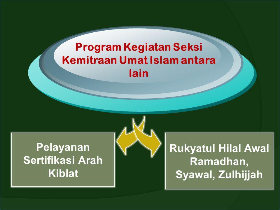 Program Kegiatan Seksi Kemitraan Umat Islam antara lain Pelayanan Sertifikasi Arah Kiblat Rukyatul Hilal Awal Ramadhan, Syawal, Zulhijjah