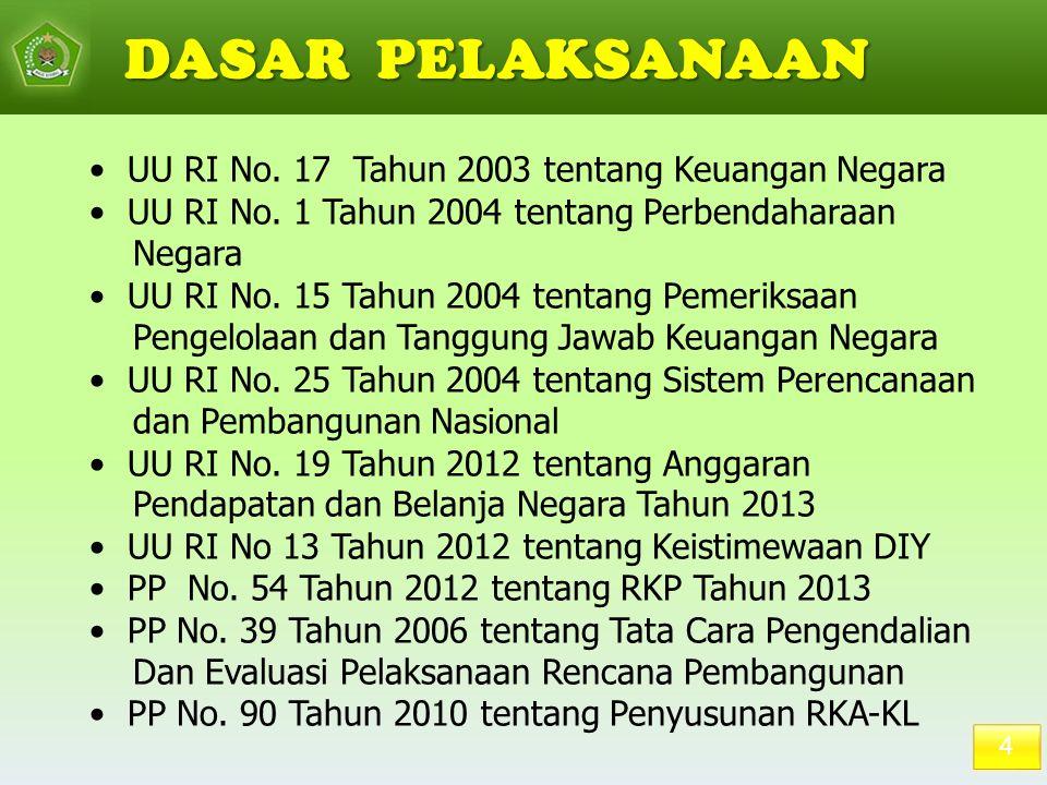4 UU RI No. 17 Tahun 2003 tentang Keuangan Negara UU RI No. 1 Tahun 2004 tentang Perbendaharaan Negara UU RI No. 15 Tahun 2004 tentang Pemeriksaan Pen