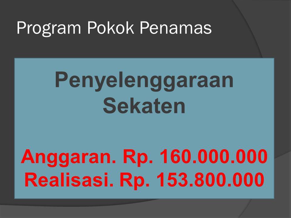 Program Pokok Penamas Penyelenggaraan Sekaten Anggaran. Rp. 160.000.000 Realisasi. Rp. 153.800.000