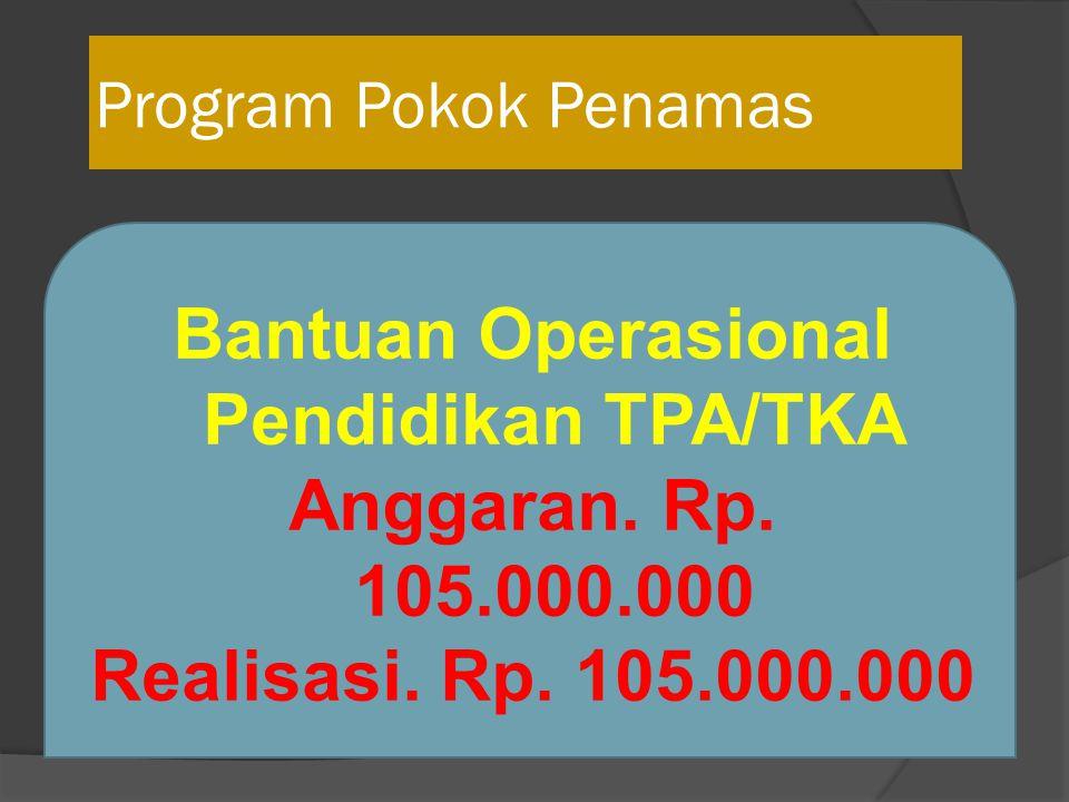 Program Pokok Penamas Bantuan Operasional Pendidikan TPA/TKA Anggaran. Rp. 105.000.000 Realisasi. Rp. 105.000.000