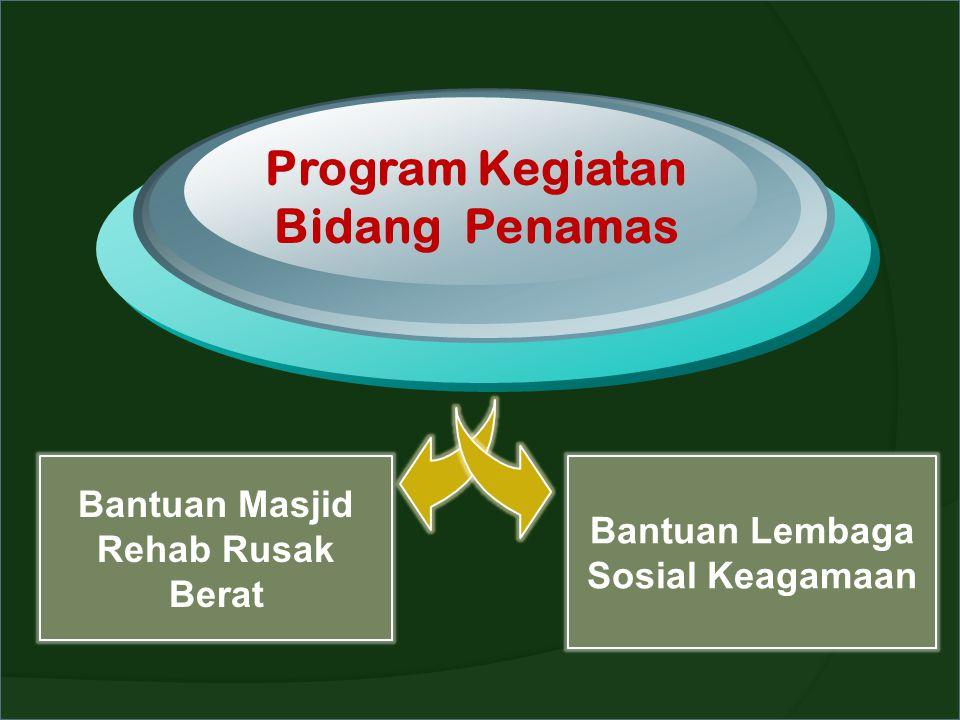 Program Kegiatan Bidang Penamas Bantuan Masjid Rehab Rusak Berat Bantuan Lembaga Sosial Keagamaan
