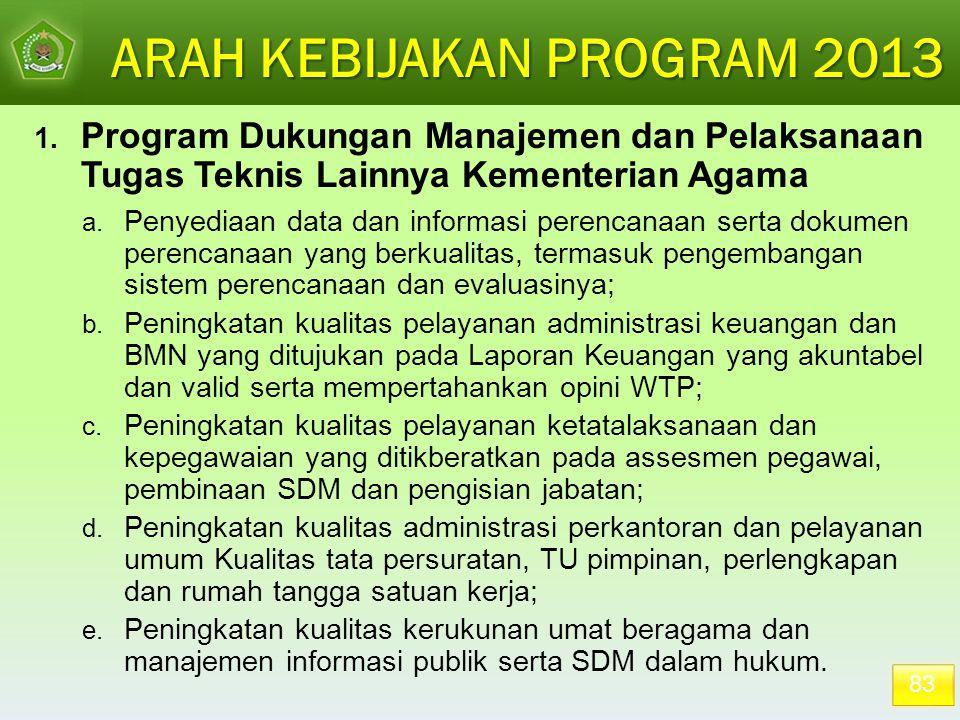 83 1. Program Dukungan Manajemen dan Pelaksanaan Tugas Teknis Lainnya Kementerian Agama a. Penyediaan data dan informasi perencanaan serta dokumen per