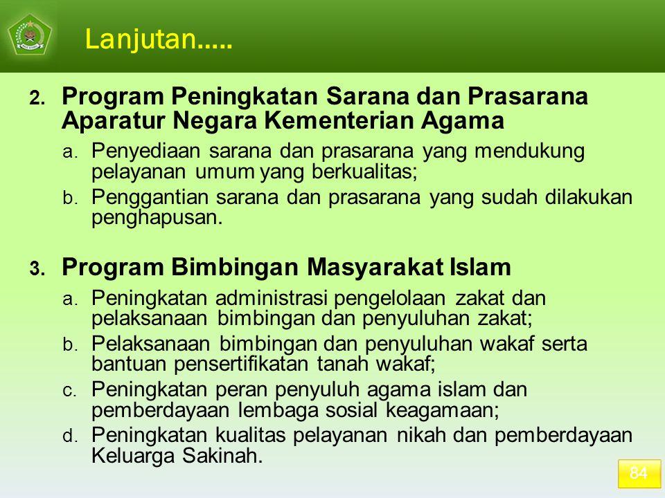 84 2. Program Peningkatan Sarana dan Prasarana Aparatur Negara Kementerian Agama a. Penyediaan sarana dan prasarana yang mendukung pelayanan umum yang