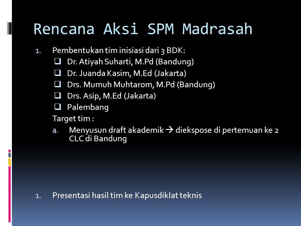 Rencana Aksi SPM Madrasah 1. Pembentukan tim inisiasi dari 3 BDK:  Dr. Atiyah Suharti, M.Pd (Bandung)  Dr. Juanda Kasim, M.Ed (Jakarta)  Drs. Mumuh