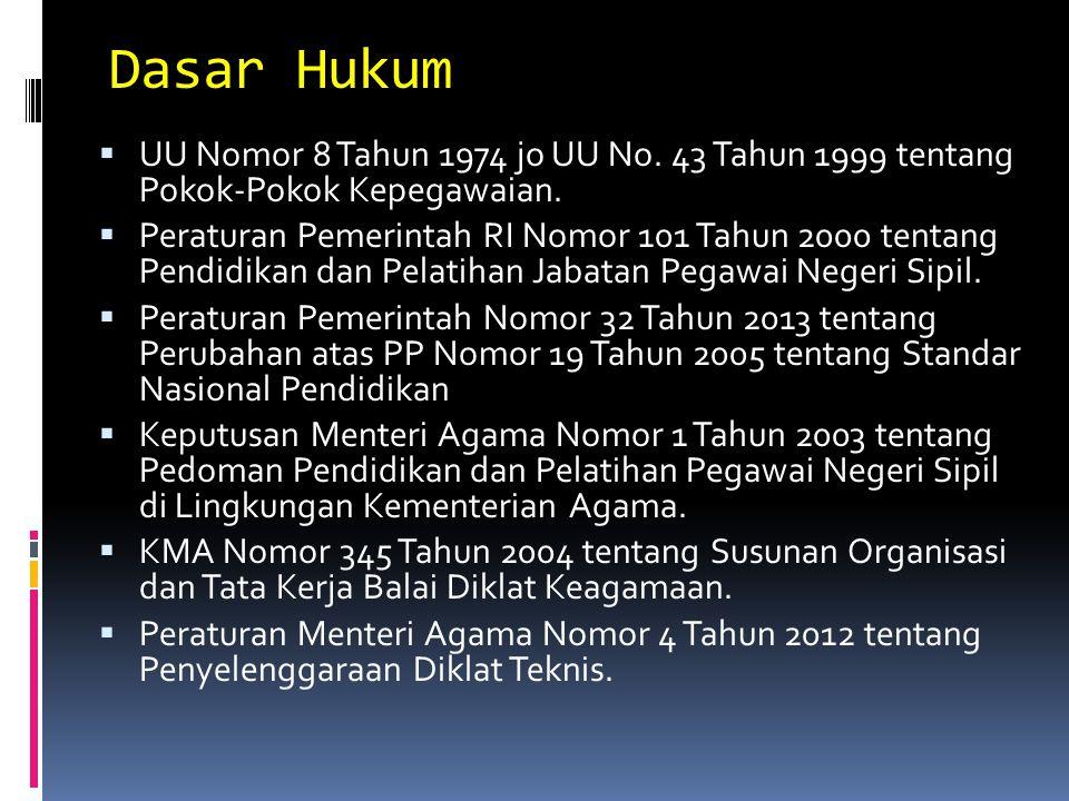 Dasar Hukum  UU Nomor 8 Tahun 1974 jo UU No. 43 Tahun 1999 tentang Pokok-Pokok Kepegawaian.  Peraturan Pemerintah RI Nomor 101 Tahun 2000 tentang Pe