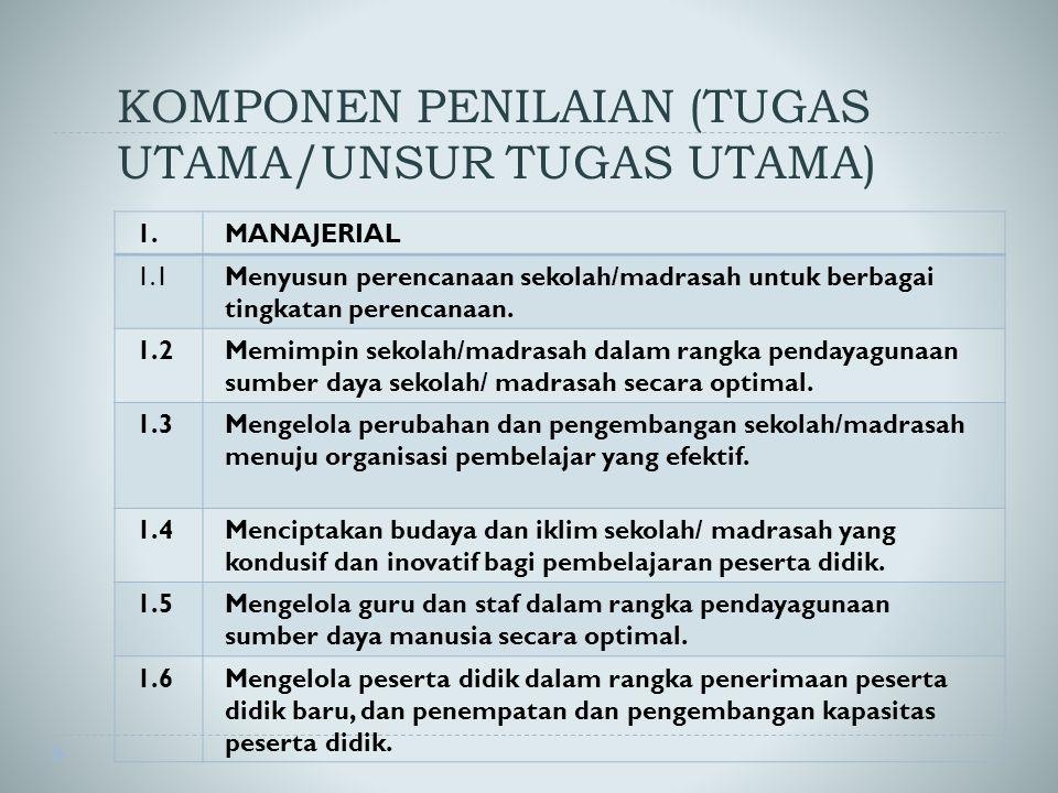 KOMPONEN PENILAIAN (TUGAS UTAMA/UNSUR TUGAS UTAMA) 1.MANAJERIAL 1.1Menyusun perencanaan sekolah/madrasah untuk berbagai tingkatan perencanaan.