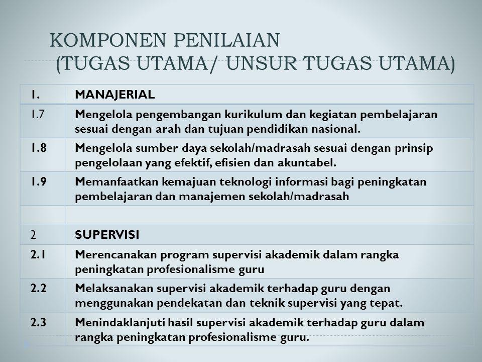 KOMPONEN PENILAIAN (TUGAS UTAMA/ UNSUR TUGAS UTAMA) 1.MANAJERIAL 1.7Mengelola pengembangan kurikulum dan kegiatan pembelajaran sesuai dengan arah dan tujuan pendidikan nasional.