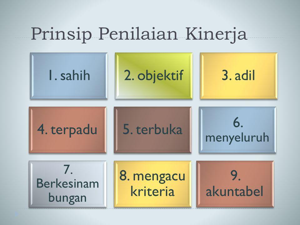 Prinsip Penilaian Kinerja 1.sahih2. objektif3. adil 4.