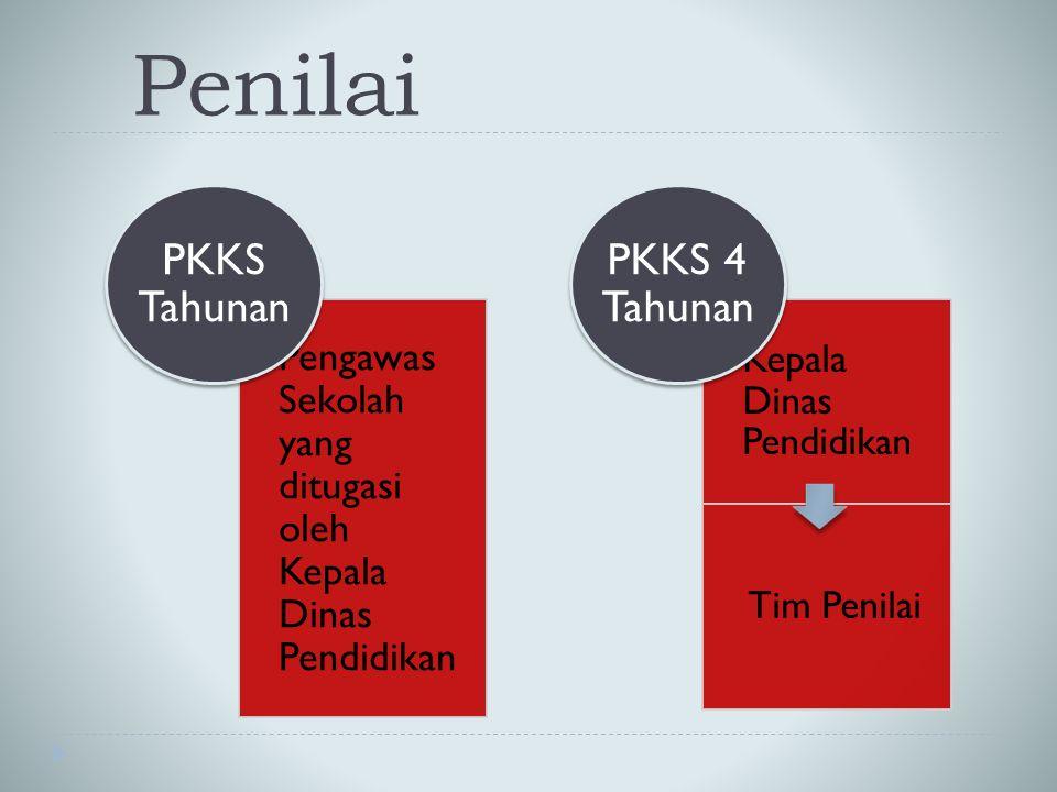 Penilai Pengawas Sekolah yang ditugasi oleh Kepala Dinas Pendidikan PKKS Tahunan Kepala Dinas Pendidikan Tim Penilai PKKS 4 Tahunan