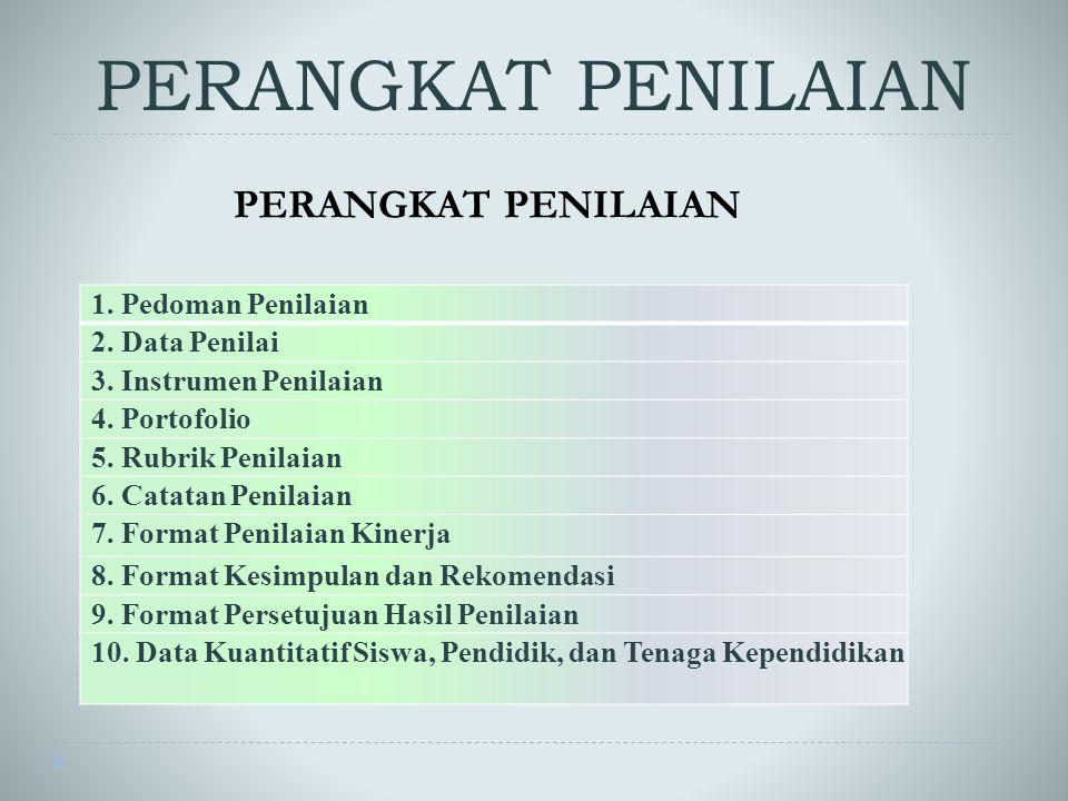 PERANGKAT PENILAIAN 1.Pedoman Penilaian 2. Data Penilai 3.