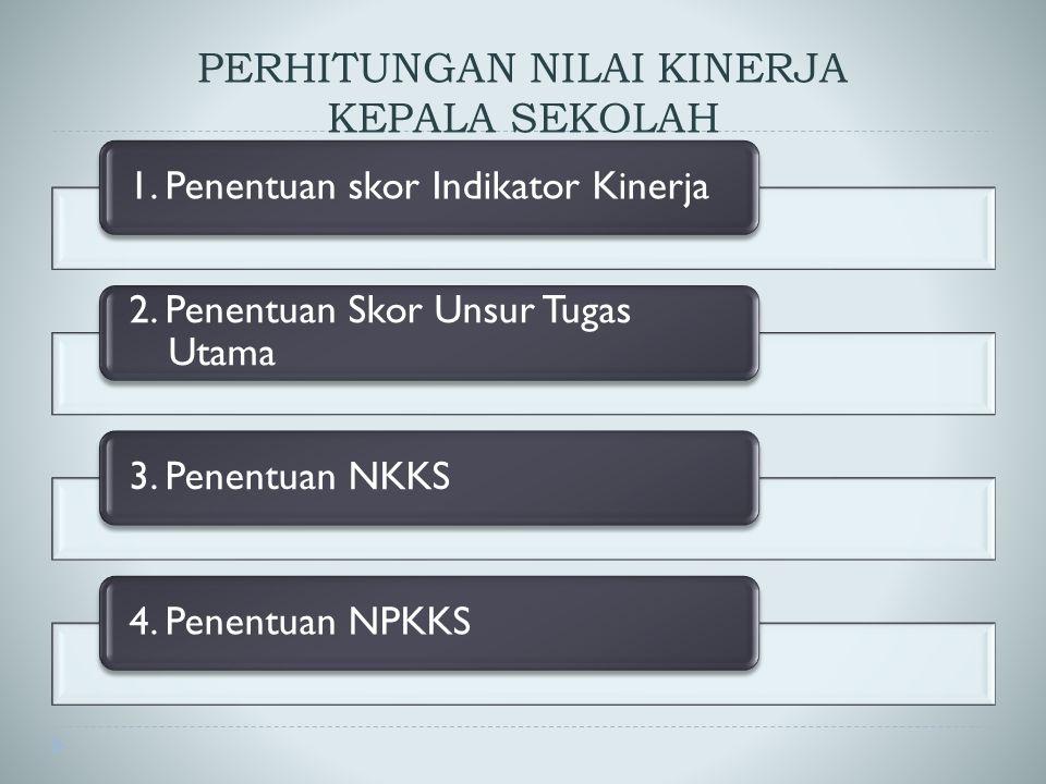 PERHITUNGAN NILAI KINERJA KEPALA SEKOLAH 1.Penentuan skor Indikator Kinerja 2.