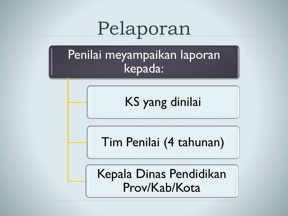 Pelaporan Penilai meyampaikan laporan kepada: KS yang dinilaiTim Penilai (4 tahunan) Kepala Dinas Pendidikan Prov/Kab/Kota