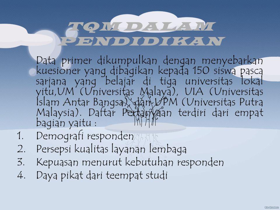 Name | Company TQM DALAM PENDIDIKAN Data primer dikumpulkan dengan menyebarkan kuesioner yang dibagikan kepada 150 siswa pasca sarjana yang belajar di tiga universitas lokal yitu,UM (Universitas Malaya), UIA (Universitas Islam Antar Bangsa), dan UPM (Universitas Putra Malaysia).