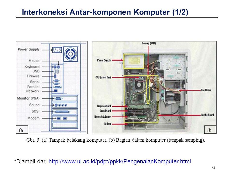 24 Interkoneksi Antar-komponen Komputer (1/2) Gbr.