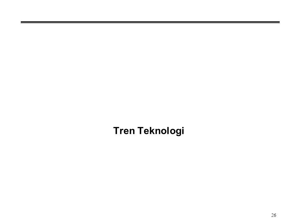 26 Tren Teknologi