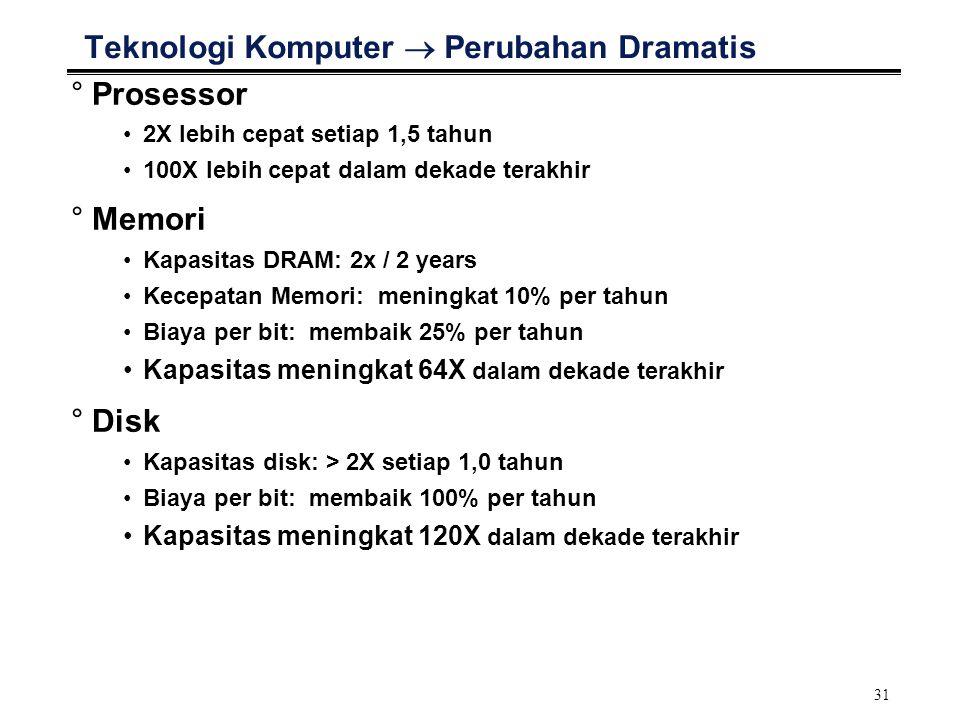31 Teknologi Komputer  Perubahan Dramatis °Prosessor 2X lebih cepat setiap 1,5 tahun 100X lebih cepat dalam dekade terakhir °Memori Kapasitas DRAM: 2x / 2 years Kecepatan Memori: meningkat 10% per tahun Biaya per bit: membaik 25% per tahun Kapasitas meningkat 64X dalam dekade terakhir °Disk Kapasitas disk: > 2X setiap 1,0 tahun Biaya per bit: membaik 100% per tahun Kapasitas meningkat 120X dalam dekade terakhir