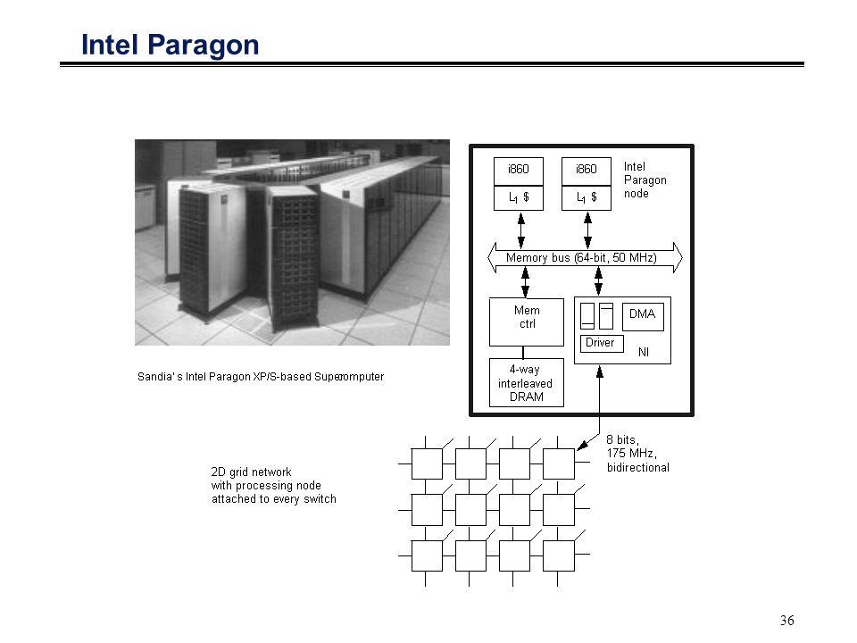 36 Intel Paragon