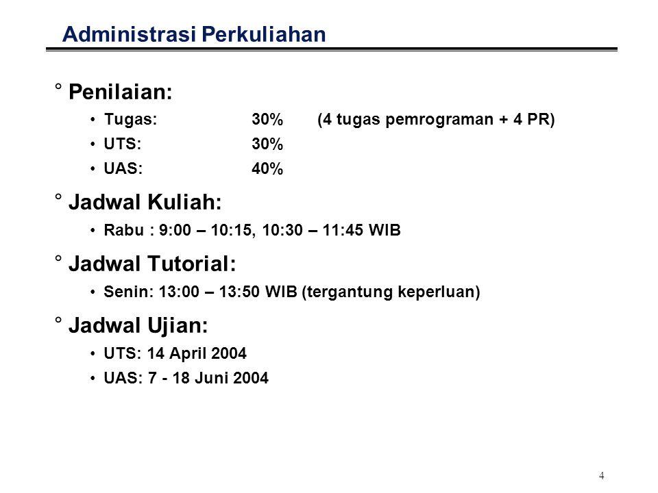 4 Administrasi Perkuliahan °Penilaian: Tugas:30%(4 tugas pemrograman + 4 PR) UTS:30% UAS:40% °Jadwal Kuliah: Rabu : 9:00 – 10:15, 10:30 – 11:45 WIB °Jadwal Tutorial: Senin: 13:00 – 13:50 WIB (tergantung keperluan) °Jadwal Ujian: UTS: 14 April 2004 UAS: 7 - 18 Juni 2004