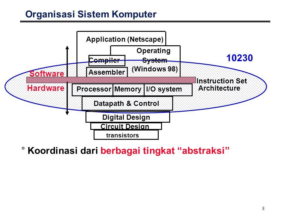29 Tren Teknologi: Kapasitas Memori (1 Chip DRAM) year size(Megabit) 19800.0625 19830.25 19861 19894 199216 199664 2000256 Now 1.4X/yr, or doubling every 2 years 4000X since 1980