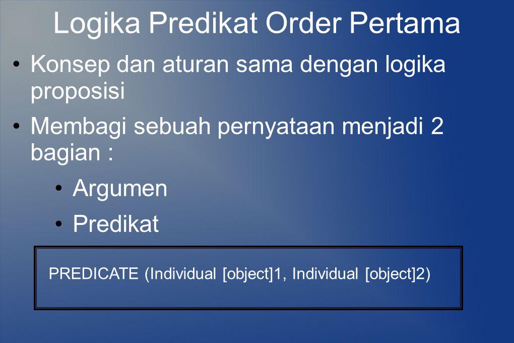 Logika Predikat Order Pertama Konsep dan aturan sama dengan logika proposisi Membagi sebuah pernyataan menjadi 2 bagian : Argumen Predikat PREDICATE (