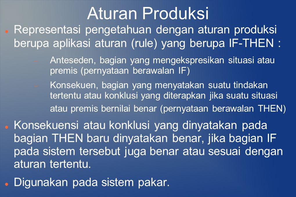 Aturan Produksi Representasi pengetahuan dengan aturan produksi berupa aplikasi aturan (rule) yang berupa IF-THEN :  Anteseden, bagian yang mengekspr