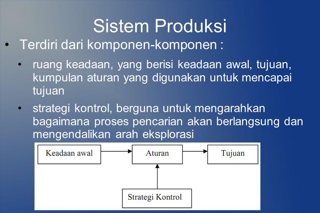 Sistem Produksi Terdiri dari komponen-komponen : ruang keadaan, yang berisi keadaan awal, tujuan, kumpulan aturan yang digunakan untuk mencapai tujuan