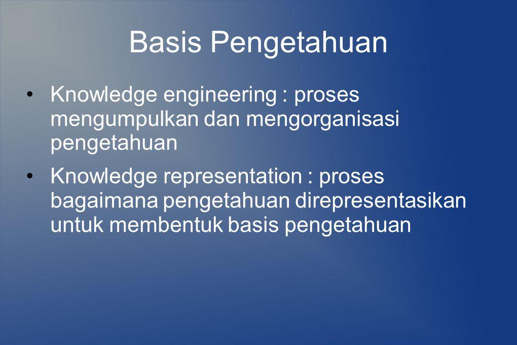 Basis Pengetahuan Knowledge engineering : proses mengumpulkan dan mengorganisasi pengetahuan Knowledge representation : proses bagaimana pengetahuan d