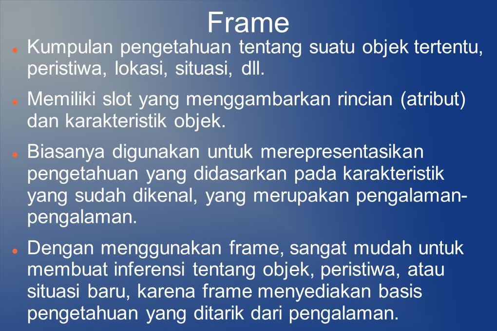 Frame Kumpulan pengetahuan tentang suatu objek tertentu, peristiwa, lokasi, situasi, dll. Memiliki slot yang menggambarkan rincian (atribut) dan karak